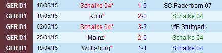 PREDIKSI BOLA HAMBURG VS SCHALKE 04 23 MEI 2015