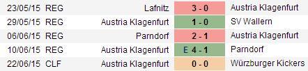 PREDIKSI BOLA AUSTRIA KLAGENFURT VS STEAUA BUCURESTI 24 JUNI 2015