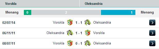 PREDIKSI BOLA VORSKLA VS OLEKSANDRIA 26 JUNI 2015