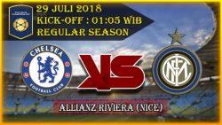 Prediksi Chelsea vs Internazionale